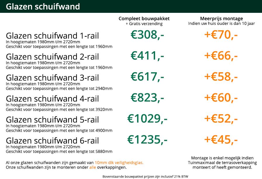 prijzen glazen schuifwanden met btw voordeel belgie