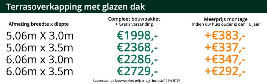 prijzen terrasoverkapping glazen dak met btw voordeel belgie