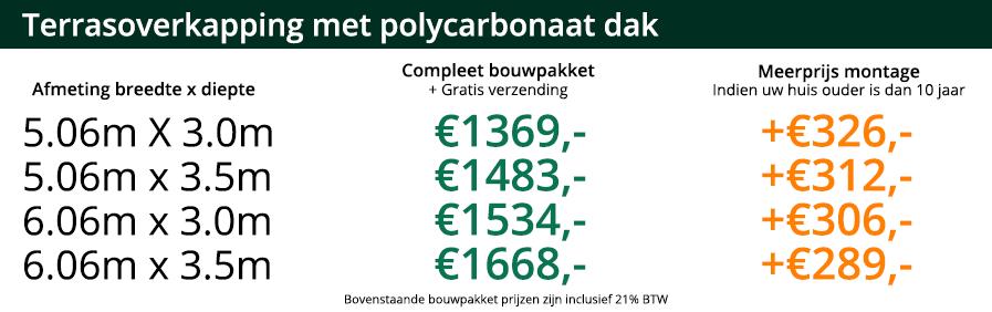 prijzen terrasoverkapping polycarbonaat dak met btw voordeel belgie